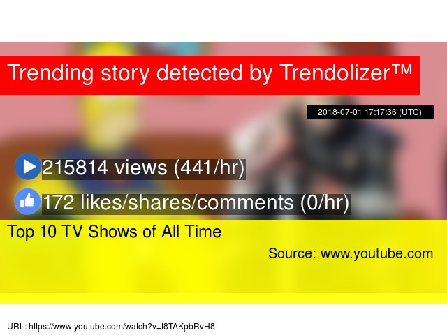 Top 10 TV Shows of All Time